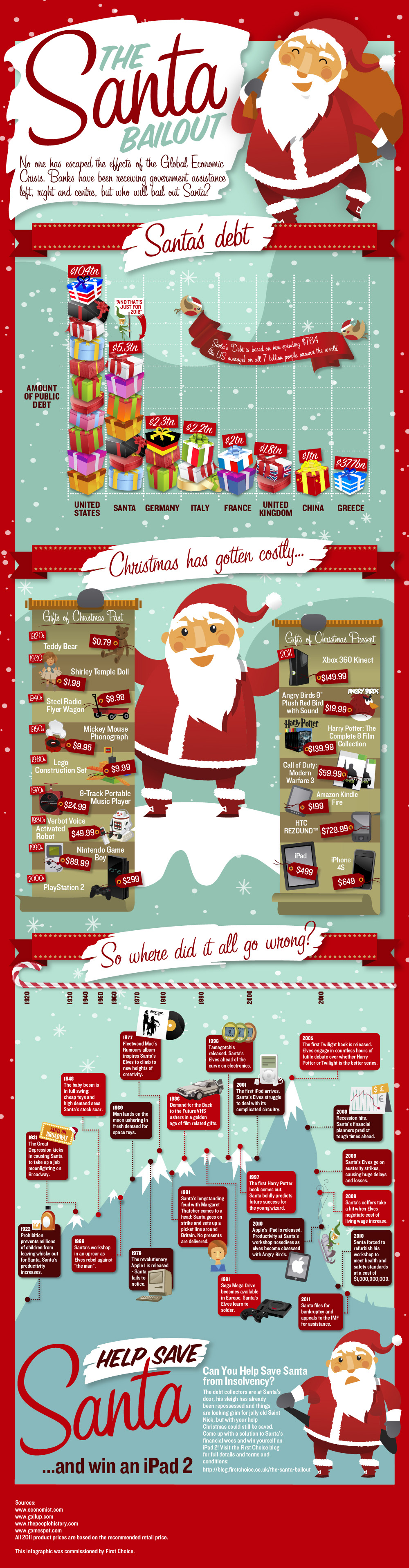 http://richardscottdesign.co.uk/infographics/large/santa-01.jpg