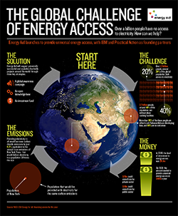 Global Energy Access