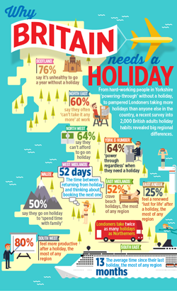 WHY BRITAIN NEEDS A HOLIDAY